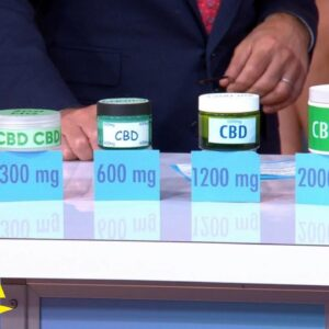 What you should know before using prescription-free CBD products for pain relief l GMA